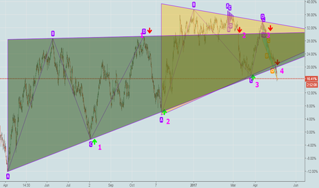 USOIL: ***CONGRATULATION*** IN... USOIL... OUR 1st TARGET ACHIEVED