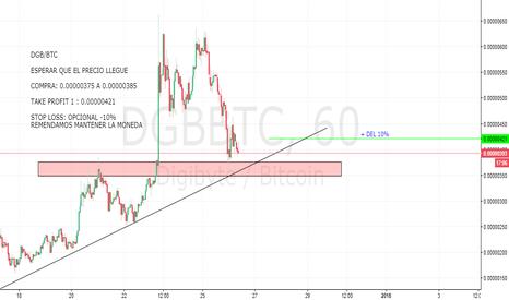 DGBBTC: DGB/BTC ha tendido un buen crecimiento
