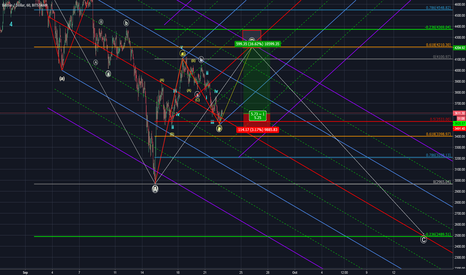 BTCUSD: Still a Bitcoin Bull? Here's Your Count if the 50% HODLs...