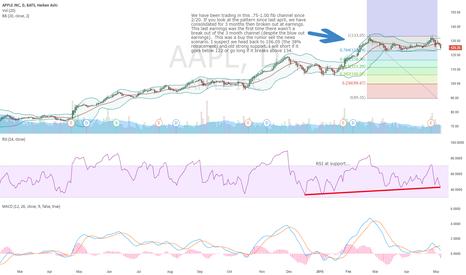 AAPL: Keep it simple, if aapl breaks 134 go long, short if below 122