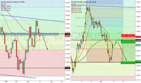 GBPUSD: going with the flow