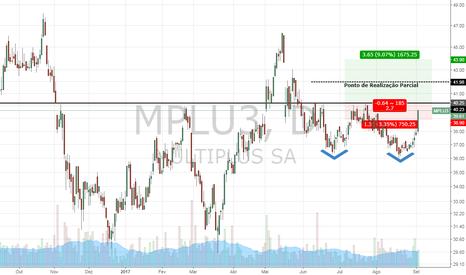 MPLU3: Compra por rompimento em MPLU3