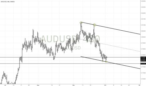 AUDUSD: AUDUSD Tested trend channel?
