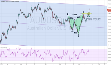AUDUSD: AUDUSD - What is a Harmonic Breakout?
