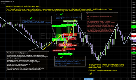 EURUSD: Pressing is not available at this table. Straight Bets only