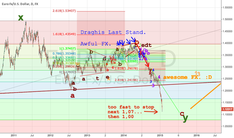 EURUSD: EURUSD. Draghis Last Stand. Part 6. The EUR tide hits target.