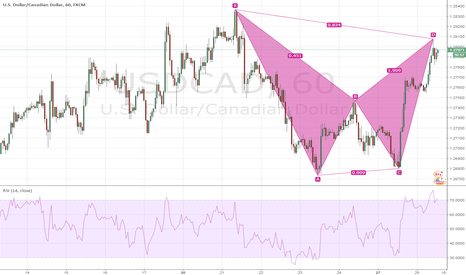 USDCAD: $USDCAD Bearish Gartley H1 Intraday