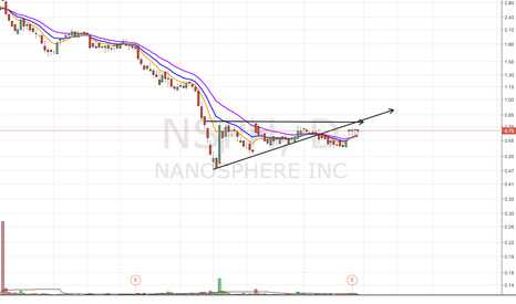 NSPH: Descending Triangle