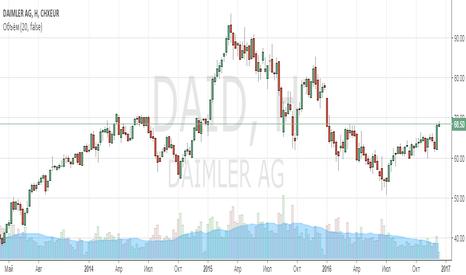 DAI: Анализ компании Daimler AG