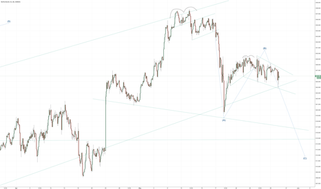 NL25EUR: AEX close to acceleration down?