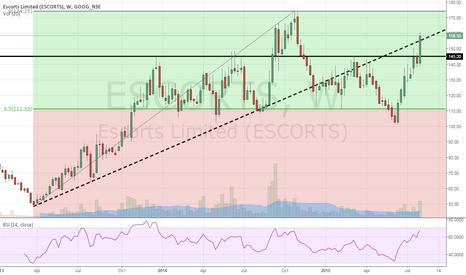 ESCORTS: Buy Escorts