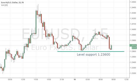 EURUSD: EURUSD - Level support 1.26