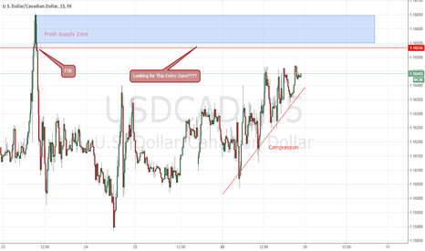 USDCAD: UsdCad Looking for Short at level 1.16534 to 1.16550