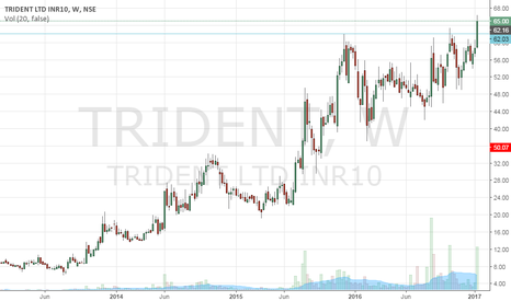 TRIDENT: Trident BreakOut with volumes