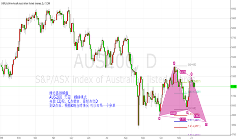 AUS200: AUS200  maybe  Butterfly   long  @ 4835