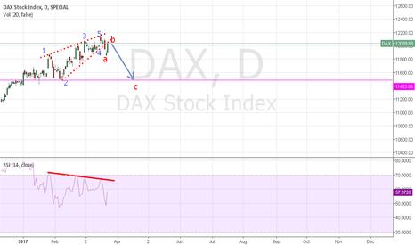 DAX: DAX