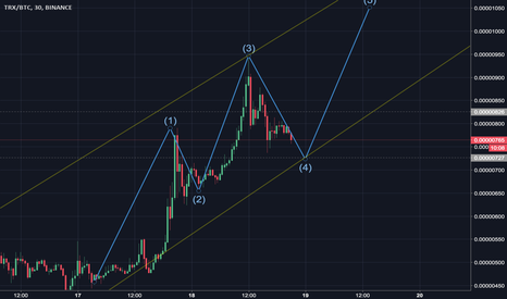 TRXBTC: Tron has a chance to jump fifth elliot wave