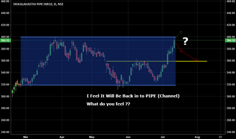 SRIPIPES: Will SRIPIPES Remain within PIPE (Channel) or Break Out ???