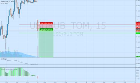 USDRUB_TOM: Short correction USDRUB