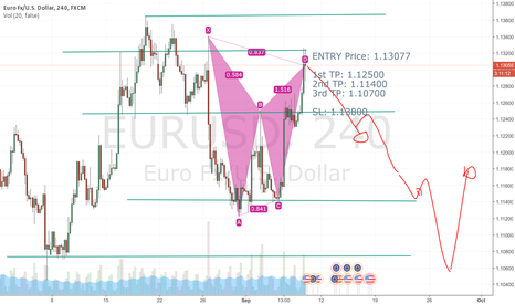 EURUSD: A possible EUR USD SELL