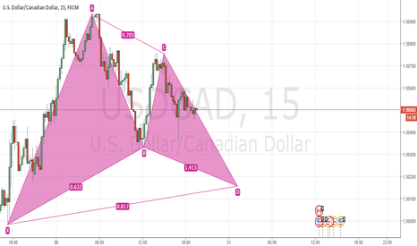 USDCAD: potential bullish Gartley formation