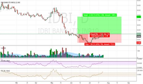IDBI: idbi...possible up