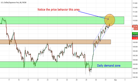 USDJPY: Going short this pair