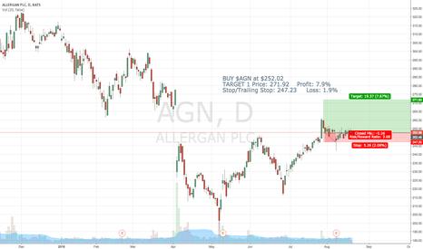 AGN: BUY $AGN at $252.02