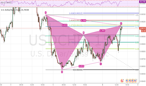 USDCHF: usdchf gartley pattern - sell