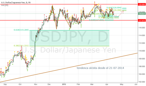 USDJPY: usdjpy next entry