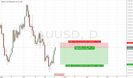 XAUUSD: Gold - A low risk trade
