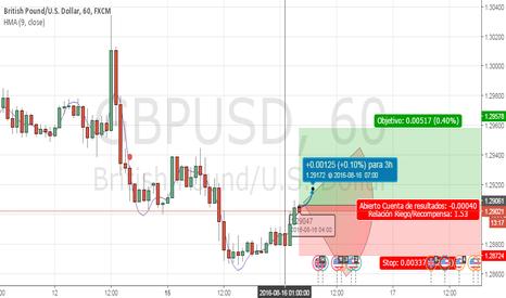 GBPUSD: alta posibilidad de largos en compra en la libra dolar