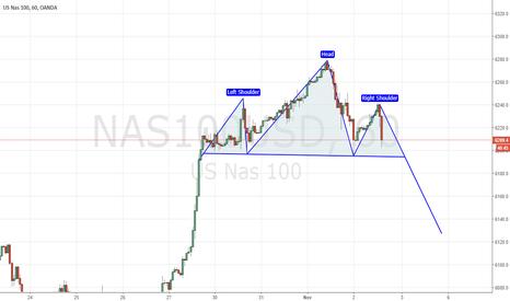 NAS100USD: Nas  has a H&S