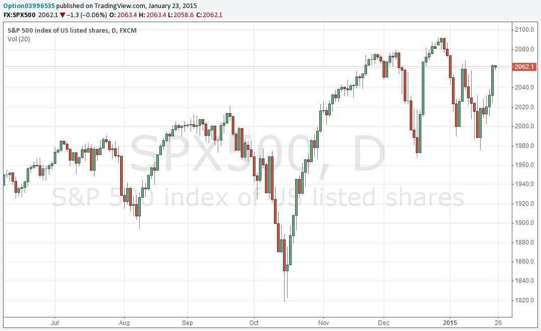 binary options trading signals 2021 holidays