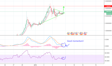 XRPUSD: [XRP/BTC] - XRP on the rise again!