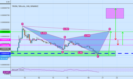 TRXBTC: tron  ,good time to buy, cypher pattern setting up