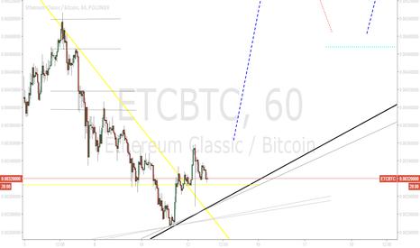 ETCBTC: ETC SETTING NEW HIGHS (3)