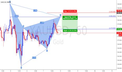 XAUUSD: GOLD Trading Scenario 1st