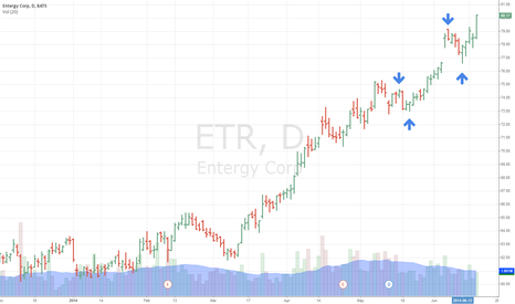 ETR: up and above
