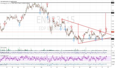 ENBR3: Compra enbr3