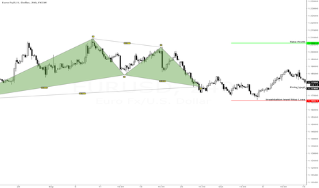 EURUSD: Long on EURUSD Type 2 reversal trade on the Gartley Pattern
