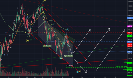 BTCUSD: where can we get?