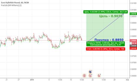 EURGBP: Рост EUR против GBP