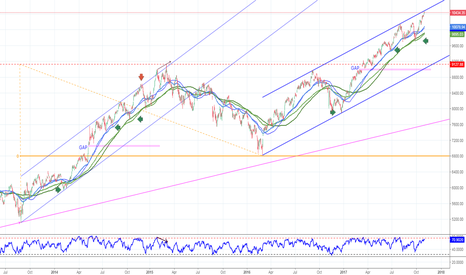 NIFTY: NIFTY 2013 -14 Fractal in play