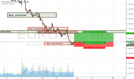 EURUSD: LONG_EUR/USD
