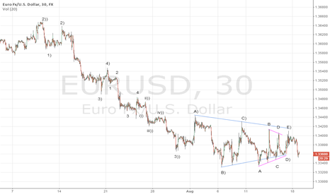 EURUSD: Nice example of triangle in a triangle