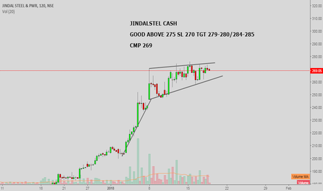 JINDALSTEL: #JINDALSTEL CASH : GOOD ABOVE 275