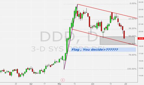DDD: ddd , DAILY CHART BULL FLAG