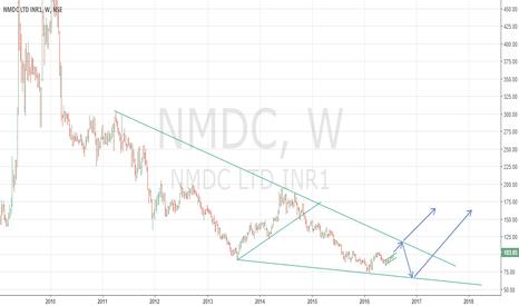 NMDC: Long NMDC