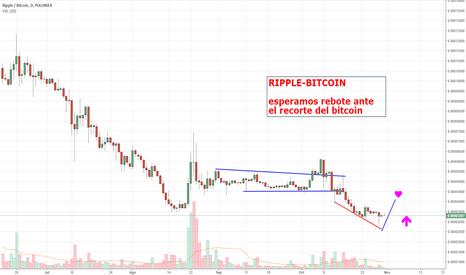 XRPBTC: RIPPLE.